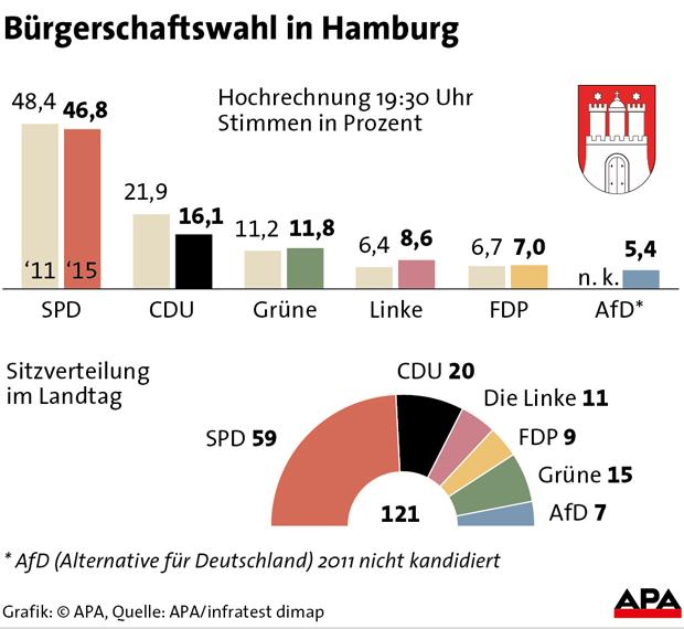 hamburg_grafik.jpg