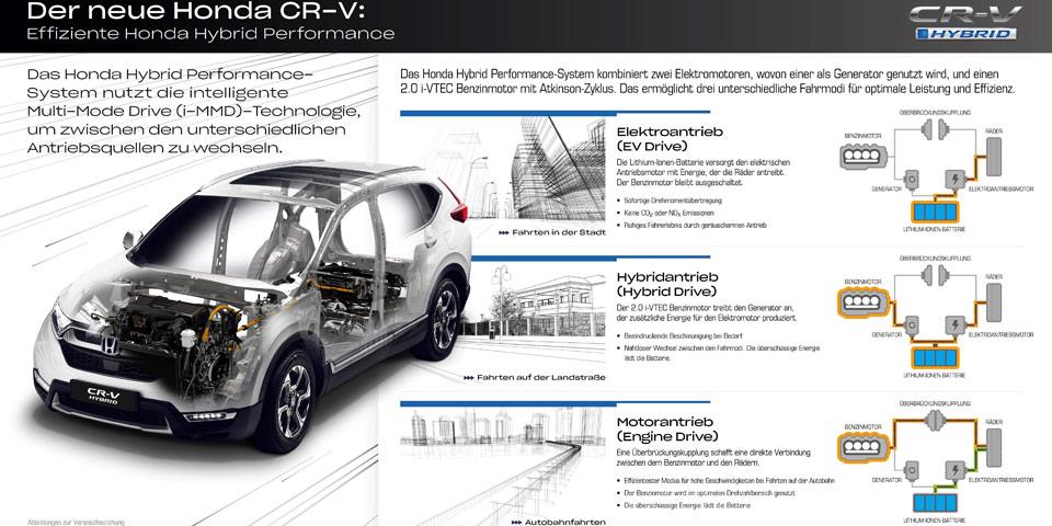 honda-cr-v-hybrid-2018-960-.jpg