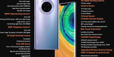 Huawei-Klage gegen Trump abgewiesen