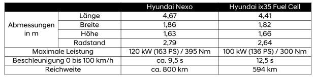 hyundai-nexo-vs-ix35-fcev-i.jpg