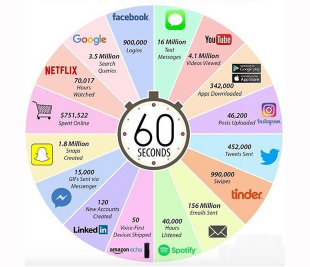 internet-in-einer-minute-in.jpg