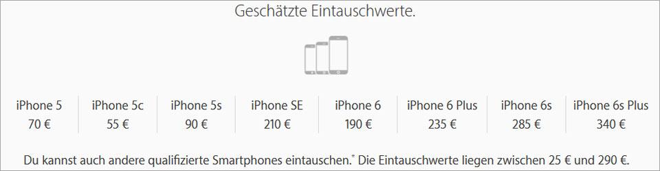 iphone-7-eintausch.jpg