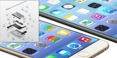 iPhone 6: 16 Features im Fakten-Check
