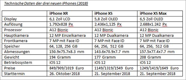 iphones 2018 specs tab me Kopie.jpg