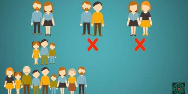 Wirbel um Hetz-Videos gegen Homosexualität