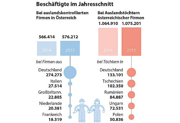 jobs-heimisch-in--ausland.jpg