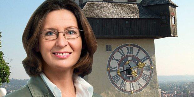 Graz-Wahl: KPÖ vor Sensation