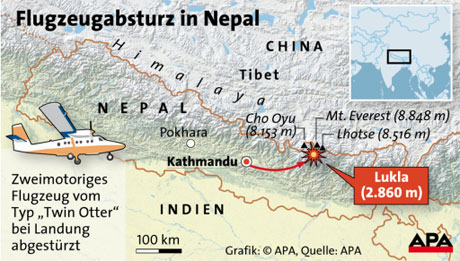 karte_nepal