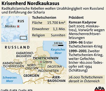 Krisenherd Kaukasus