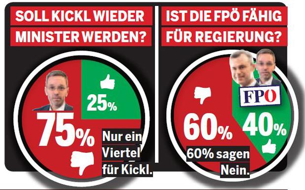 kickl.JPG