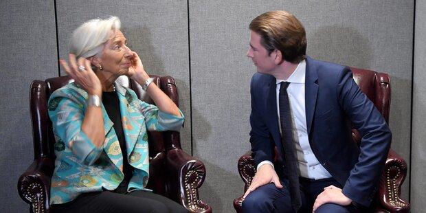 IWF: Österreich besser als Weltwirtschaft