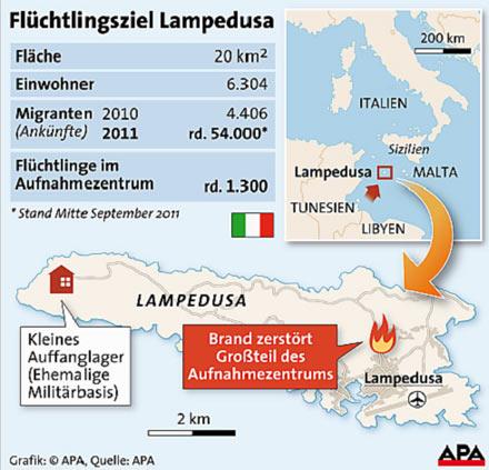 Lampedusa Grafik