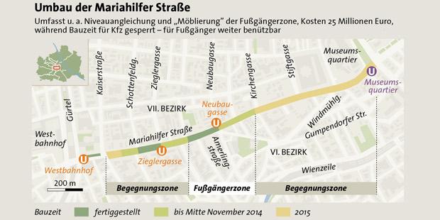 Mariahilfer Straße GRAFIK