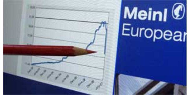 Börse kündigt Meinl European Land Vertrag