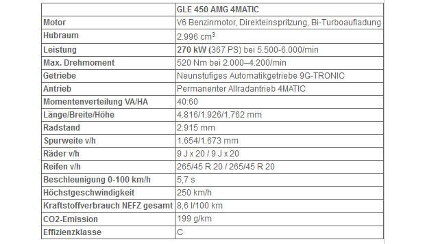 mercedes_gle_450_amg_4matic.jpg