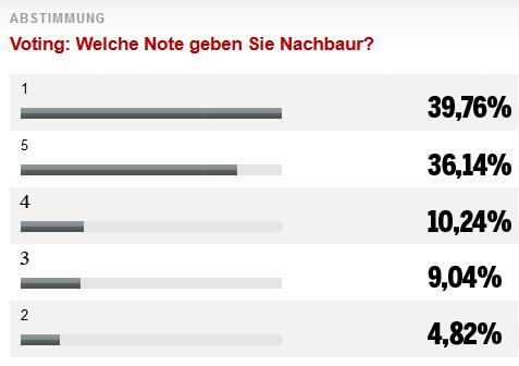 nachbaur_voting.jpg