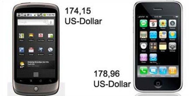 Soviel kosten Nexus One und iPhone 3GS