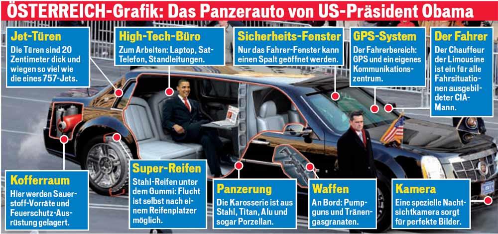 obama_auto