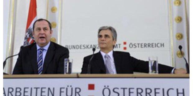 SPÖ liegt bei Sonntagsfrage vor ÖVP