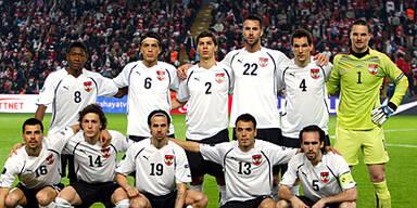 Österreich rutscht auf Platz 74 ab