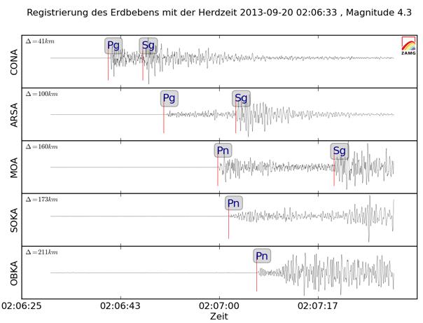offizielles_Seismografen-Fo.jpg