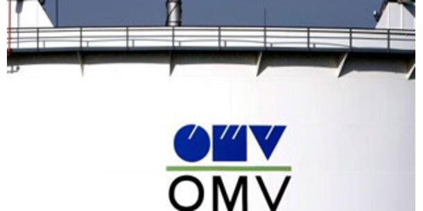 OMV-Gewinn sinkt deutlich