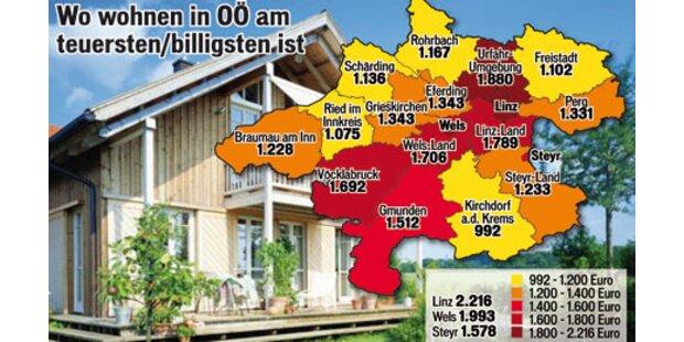 Wohnen ist in Linz am teuersten
