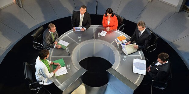 Das Programm der Spitzenkandidaten