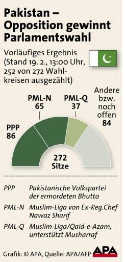 paki-vote