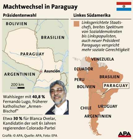paraguay_apa
