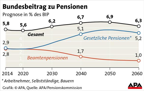 pensionen.jpg
