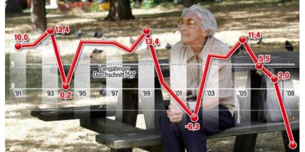 Schock bei den Pensionen