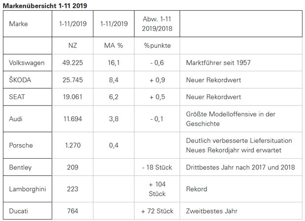 phs-zahlen-2019-marken.jpg