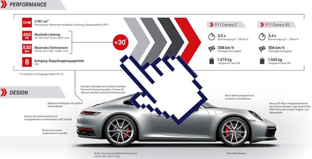 porsche-911-coupe-daten-kle.jpg