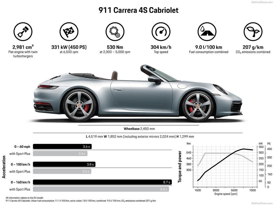 porsche_911-Cabrio-2019-dat.jpg