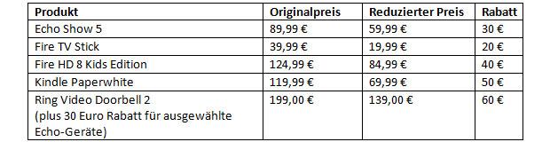 prime-day-2019-erste-deals.jpg