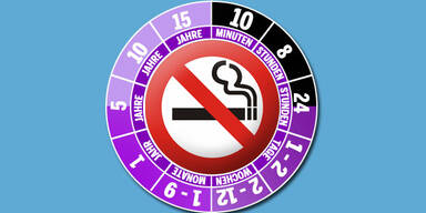Raucheruhr