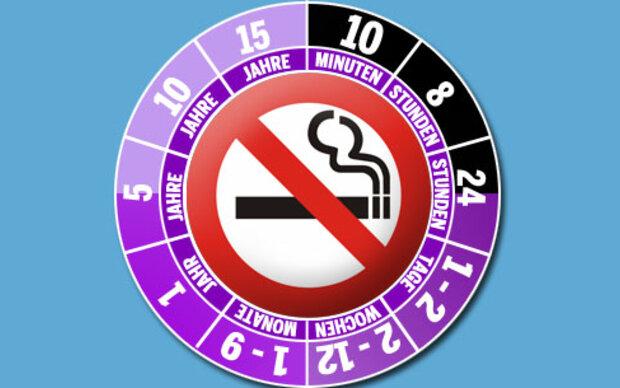 Das ist die (Nicht-) Raucheruhr