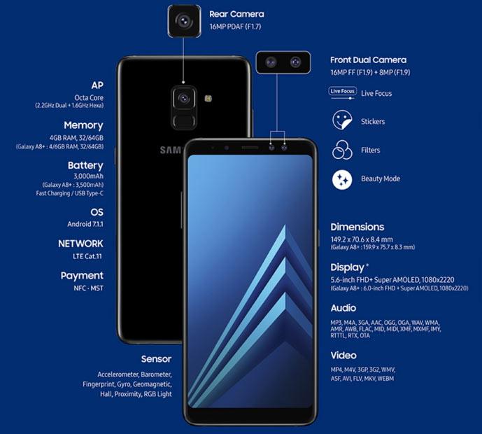 samsung-Galaxy-A8(2018)-spe.jpg