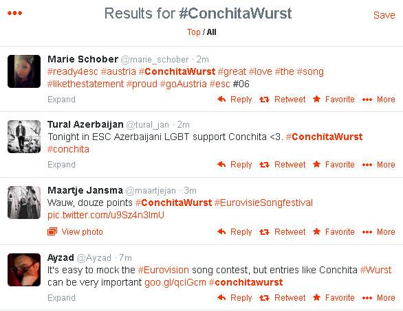 Twitter-Botschaften für Conchita Wurst