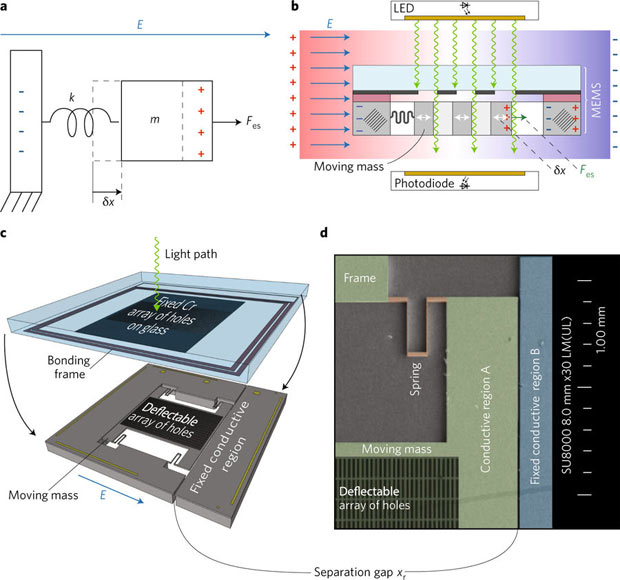 sensor-tu-wien-620-inlay.jpg