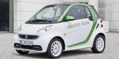 Markteinführung des neuen E-Smart verschoben