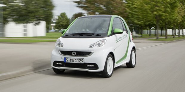 Neue Generation des Elektro-Smart ist fertig