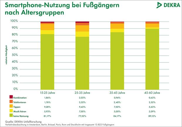 smartphone_kopf_unten_stud.jpg