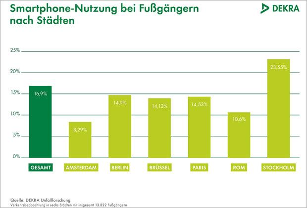 smartphone_kopf_unten_studi.jpg