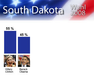 south_dakota_klein