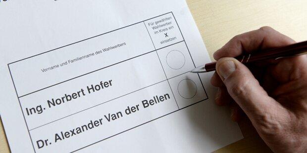 Wie läuft die Wahlkarten-Auszählung?