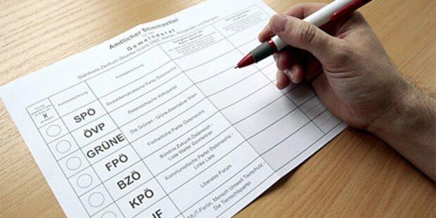 Briefstimmen werden heute ausgezählt