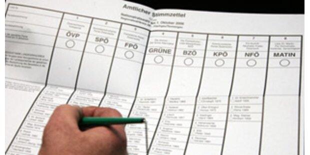 Salzburg wählt am 1.März 2009
