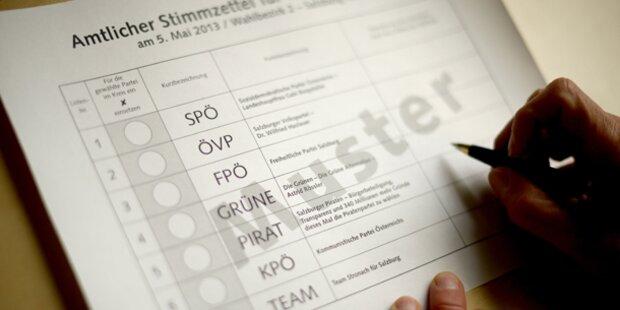 Kleiner Rekord bei Salzburg-Wahl
